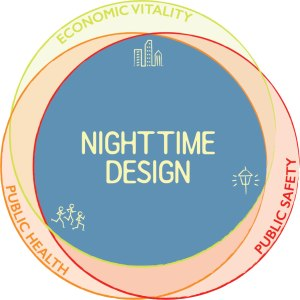 Nighttime Design is based on three pillars